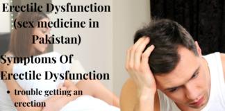 Sex Medicine in Pakistan