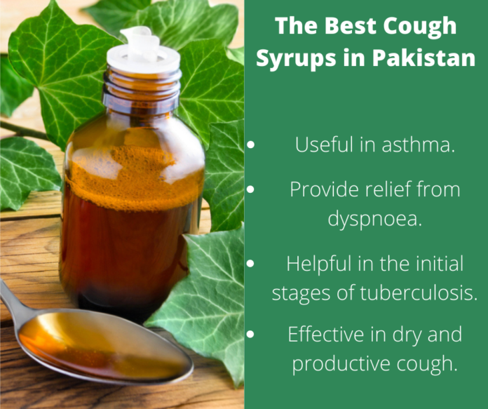 Best Cough Syrup