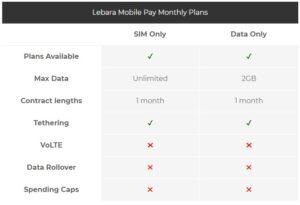 Lebara Mobile Plans
