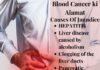 Blood Cancer ki Alamat