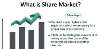 What is Share Market in English